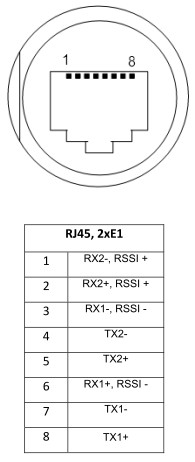 24GHz-Freemile-RSSI-Port-Layout.jpg
